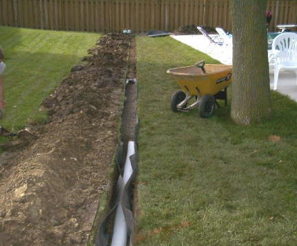 Installing A Drain In Backyard 28 Images Drainage